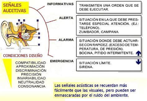 imágenes visuales y auditivas organizacion del trabajo