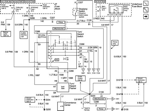 tahoe wiring diagram wiring forums