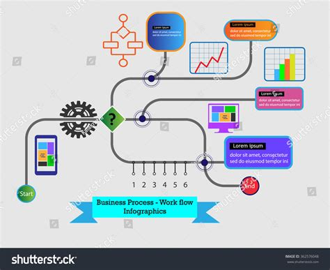 workflow technologies concept business process workflow technology infographics