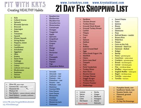 printable daniel plan shopping list 21 day fix grocery list grocery list template