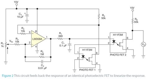 fet as voltage controlled resistor use a photoelectric fet optocoupler as a linear voltage controlled potentiometer edn