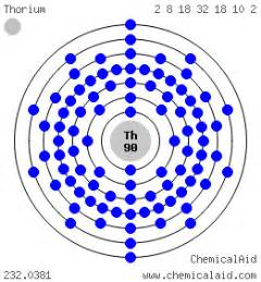 Thorium Protons Neutrons Electrons Thorium Th