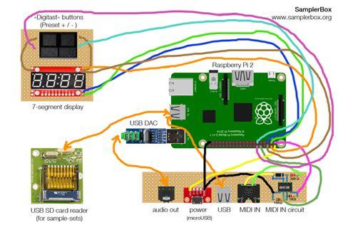 Converter Mini Mono To Akay Mono 65m using a raspberry pi 2 to make midi raspberry pi pod
