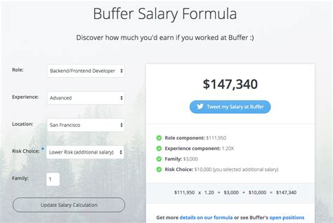 related keywords suggestions for new york salary calculator