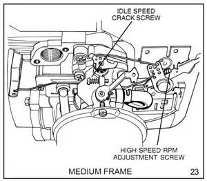 honda gx620 engine wiring diagram wiring diagram website