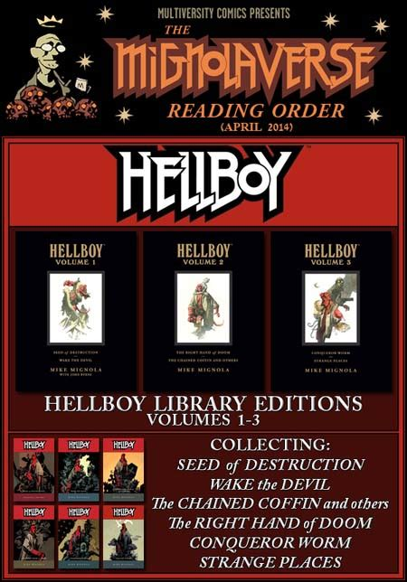 hellboy library edition volume 2 the chained coffin the right of doom and others mignolaversity the mignolaverse reading order 2014