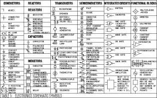 Ignition Switch Electrical Symbol Schematic Symbols Chart The Alphabet Of Electronics