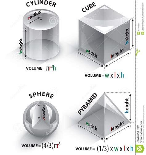 Credit Capacity Formula Volume Formulas Stock Vector Image 42795521