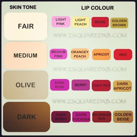 lipstick colors for olive skin 25 unique olive skin tones ideas on olive
