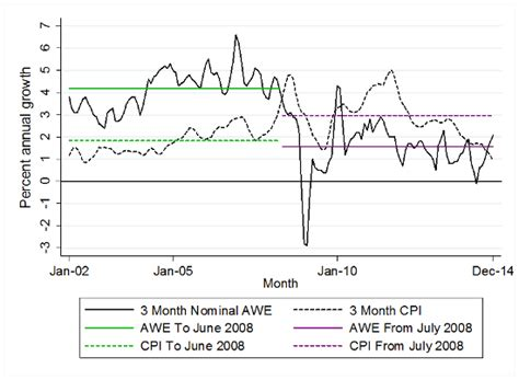 consumer price inflation march 2014 ons consumer price inflation march 2014 ons