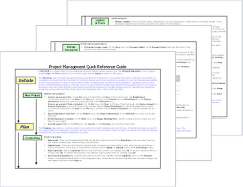mse installing card templates diagrams office