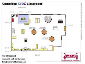 preschool classroom design template pictures to pin on