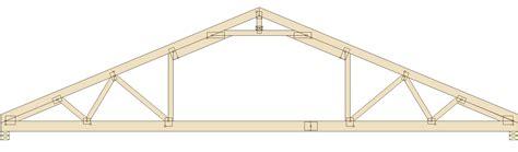 Gambrel Roof Design by Truss Types Prairie Truss