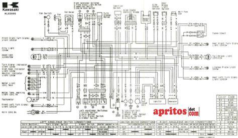 kawasaki bayou klf220a wiring diagram kawasaki 300 bayou