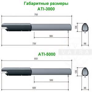 инструкция amd overdrive 4.3.1 rus