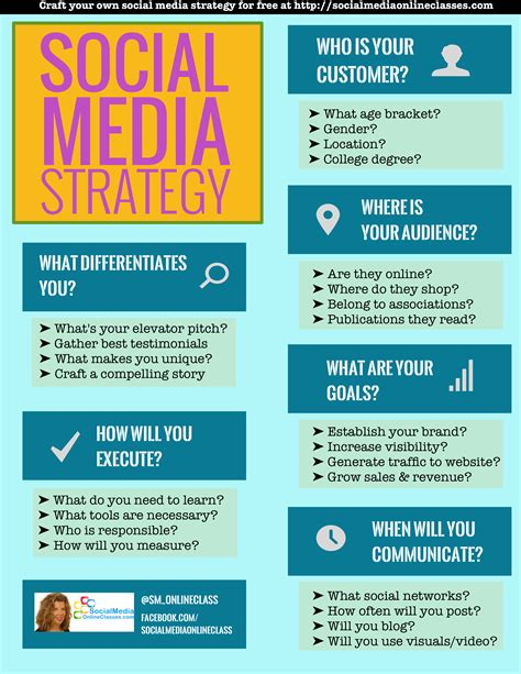 Free Social Media Template Social Media Strategy Chart Template To Identify Your