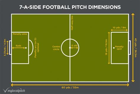 football ground measurement in meter football pitch size 5 7 and 11 a side dimensions mylocalpitch