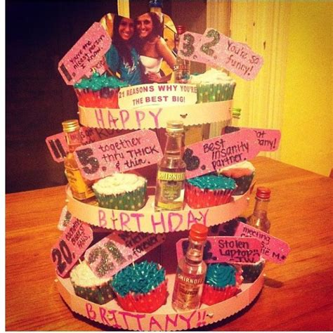 Handmade Birthday Gifts For Friends - 109 best images about bestfriend care package ideas on