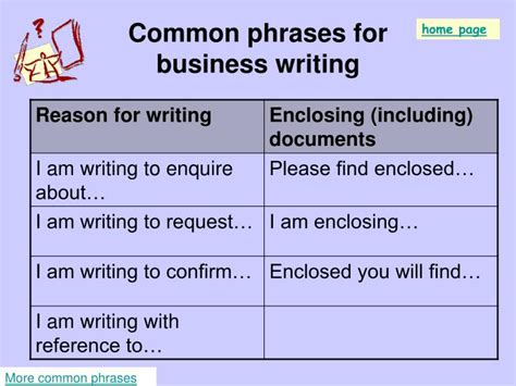 business letters common phrases ppt discovering sentence styles structures for