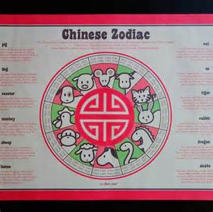 new year 2015 zodiac fortune fortune great taste throw a swanky new year