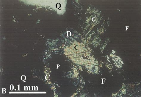 pyrite thin section diagenetic history 3 d reservoir characterization