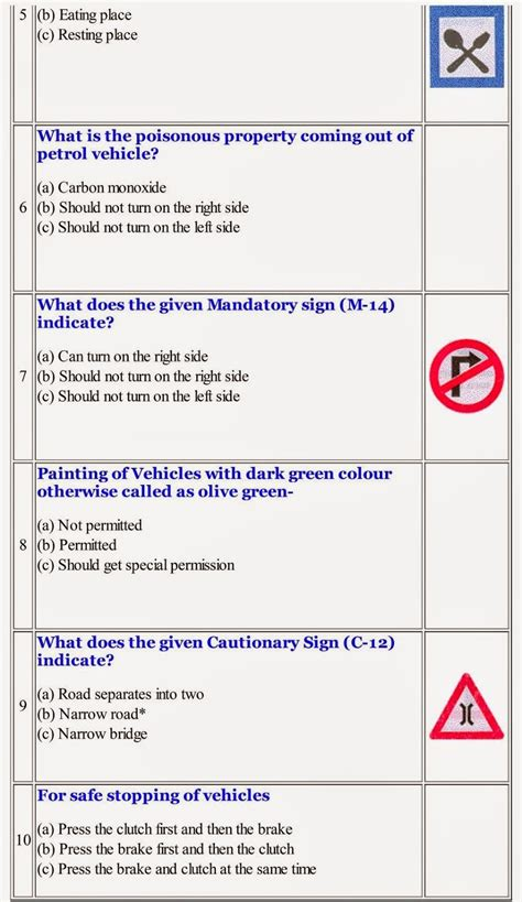 quiz questions kannada rto learners licence traffic signs what when why