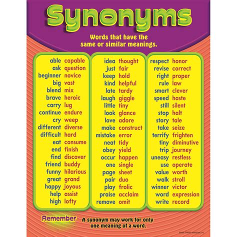 synonym for chart synonyms gr 3 6 charts supply source