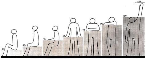 misure panchine architetto di leo leonardo le misure dell uomo