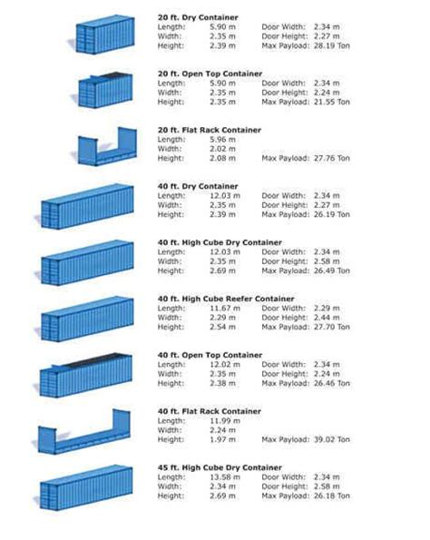 40 feet in meters best 25 container dimensions ideas on pinterest