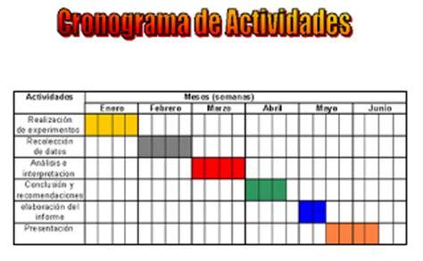 cronograma de actividades 2015 ii quot protocolo de investigaci 210 n quot consideraciones finales