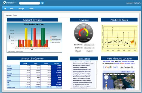 dash board business intelligence dashboard dashboards for business