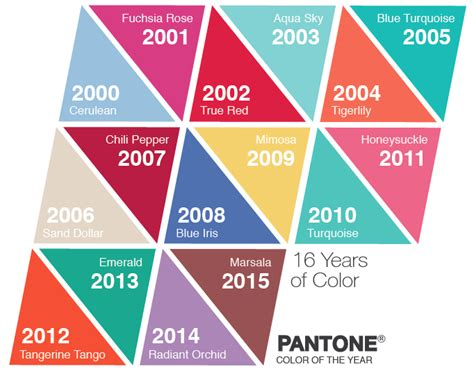 Pantone Colors Of The Year List | pantone s 2015 color of the year falls flat builder