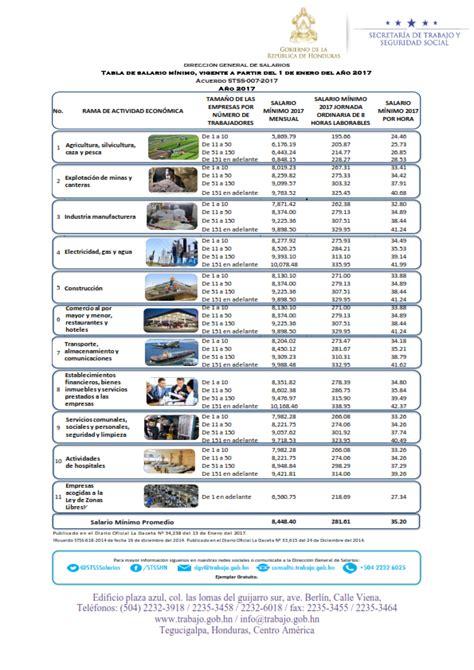 lista de salario minimo del primer semestre del 2014 tabla de salarios minimos hasta 2016 tabla sueldos