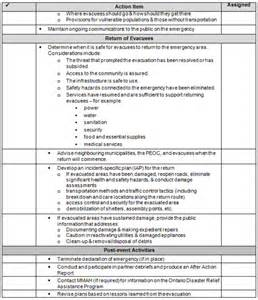 Evacuation Checklist Template by Emergency Response Plans Emergency Management Ontario