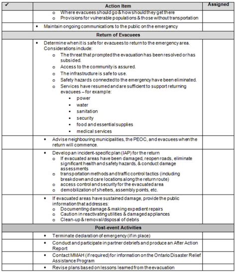 emergency response checklist template emergency response plans emergency management ontario