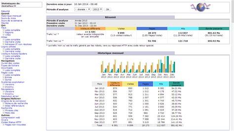 dati immagini gratis software per l analisi dei dati analyzer software