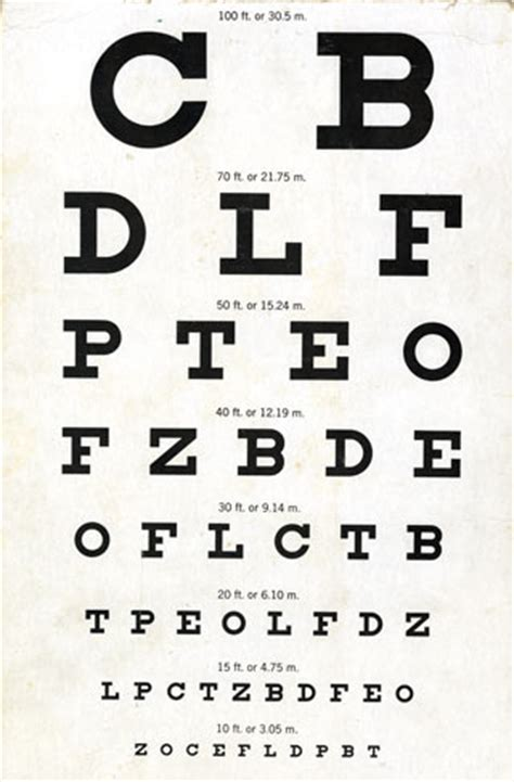 printable eye chart 20 15 what does 20 20 vision mean american academy of