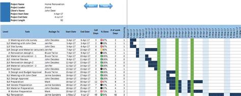 Excel Gantt Chart Template Features Project Planning Template124 Project Plan Excel Template Gantt