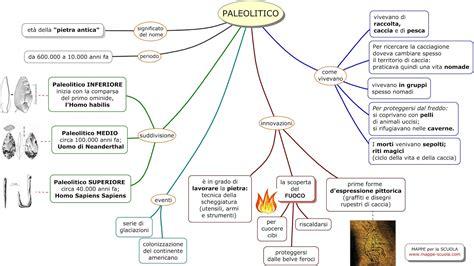testo argomentativo sull acqua mappa concettuale sul paleolitico la scoperta fuoco