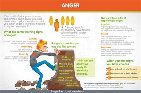 causes of mood swings and anger mood swings symptoms cause risks factors treatments