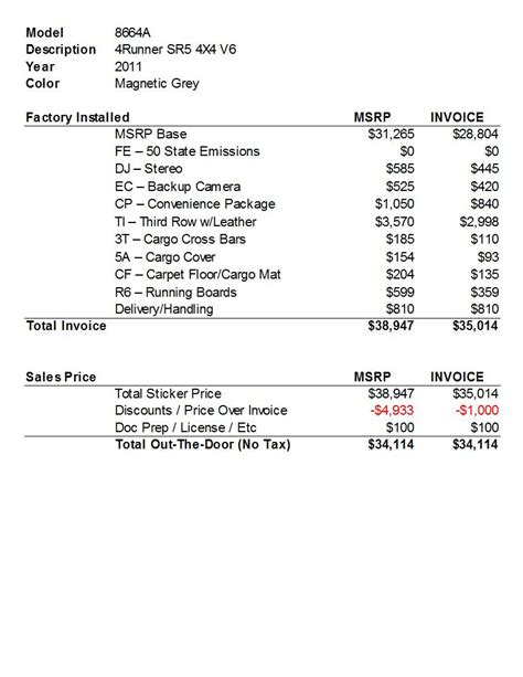 toyota pay my bill toyota invoice price invoice design inspiration