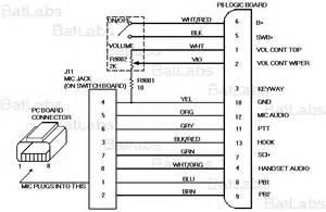 motorola maxtrac radio