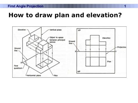 how to draw plan orthographic projection by madhur