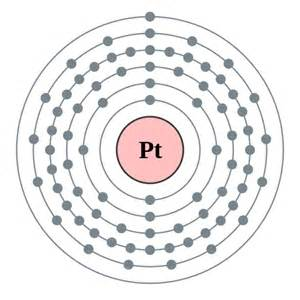 How Many Protons And Electrons Does Platinum File Electron Shell 078 Platinum No Label Svg