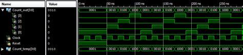 test bench verilog verilog coding tips and tricks verilog code for 4 bit