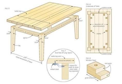 wood movement wood movement  butcher block tops