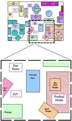 toddler classroom floor plan best classroom floorplans google search learning