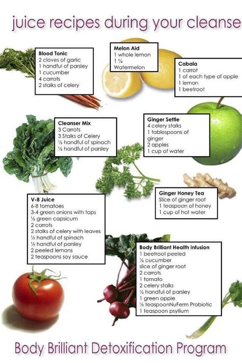 Detox Juices Meaning In by 102 Best Recipes Smoothies Juice Water Images On