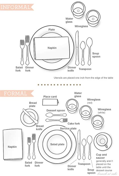 how to properly set a table how to set a formal table setting b a s blog