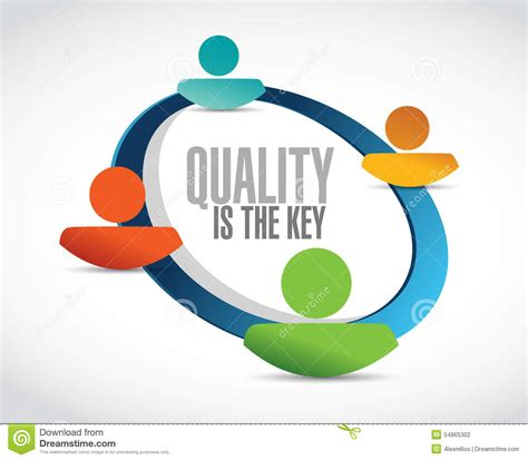design concept quality quality is the key teamwork sign concept stock